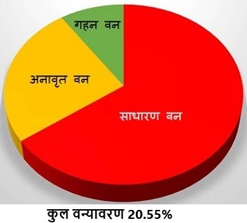 vanonmulan-in-hindi