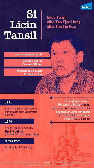 Siapa Eddy Tansil dan Mengapa Ia Menghilang?