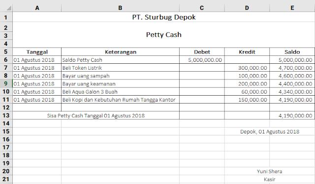 Petty-Cash-Contoh-Kasus