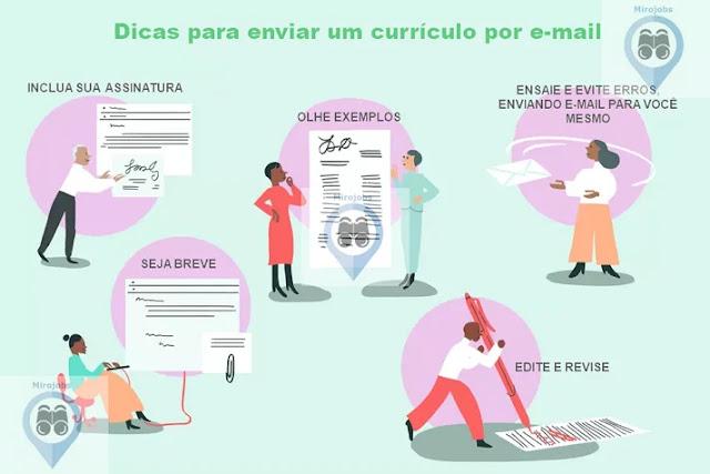 Dicas Enviar Currículo por e-mail