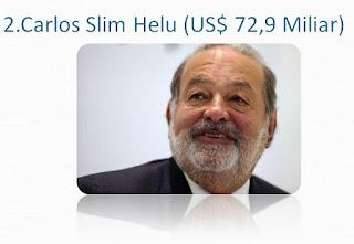Carlos-Slim-Helu-pengusaha-miliarder-terkaya-dunia-2017