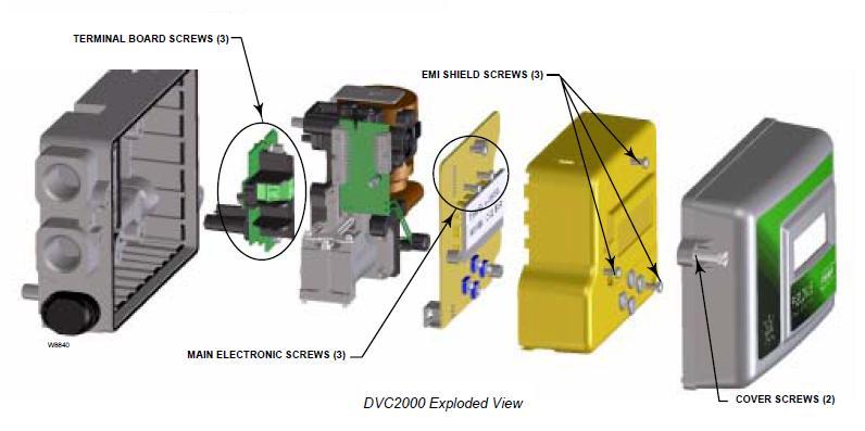 Industrial Instrumentation  Dvc2000 Series Digital Valve