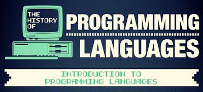 نبذة-تاريخية-عن-لغات-البرمجة