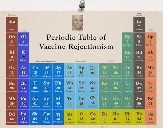 The Periodic Table of Vaccine Rejectionism