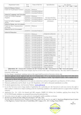 cusb-recruitment-advt-2-2016