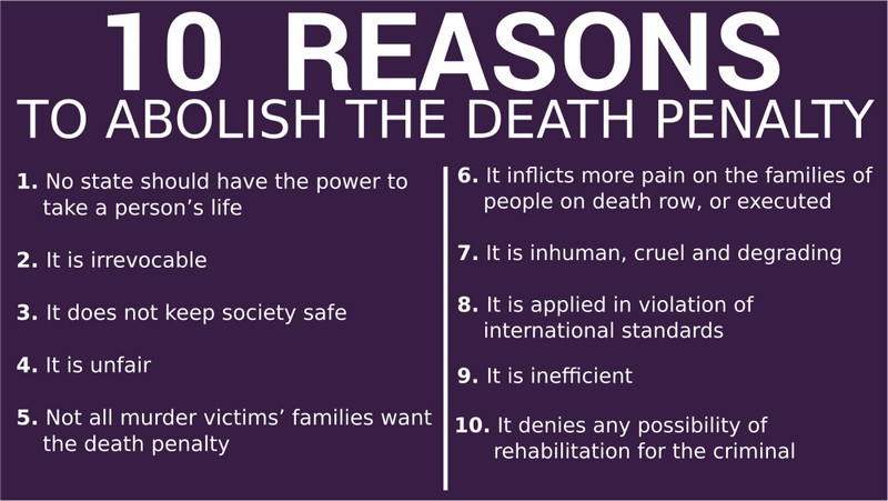 "the death penalty state sanctioned retribution Retribution in the case of the death penalty is unfair because the death and state sanctioned with ""abolish the death penalty in the united states."