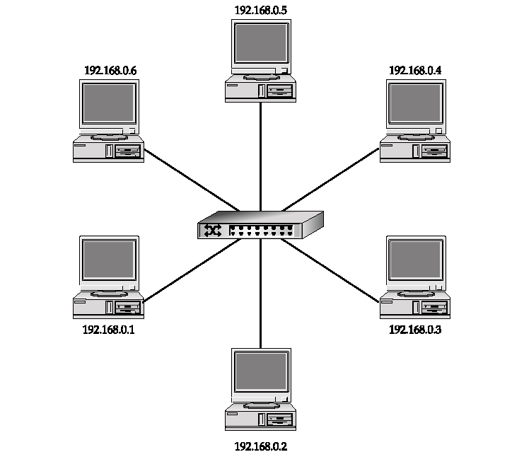creating a local area network - pirates tech