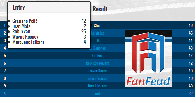 www.fanfeud.co.uk