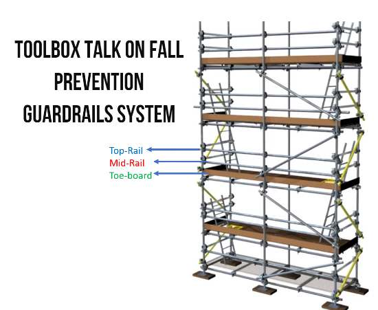 Toolbox Talk on Fall prevention guardrails system