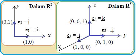 Vektor Basis Normal Standar Konsep Matematika Koma