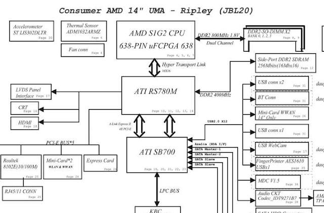 LA-4111P HP compaq CQ40 AMD Schematic