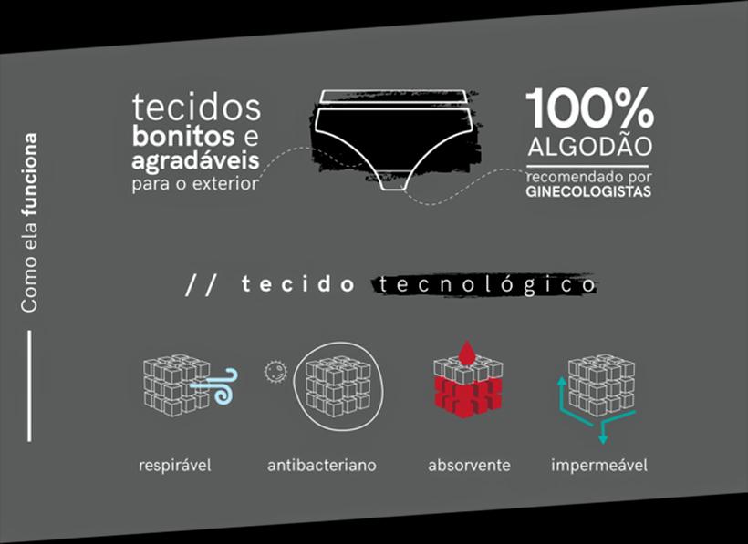 Calcinha absorvente da Herself: auxílio para mulher viajante - Foto: Divulgação