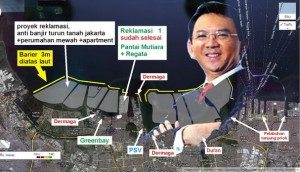 Kisruh Reklamasi Pluit Jakarta: Potret Keserakahan Penguasa dan Pengusaha