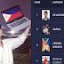 James De Los Santos concludes as world's No.1 in eKata
