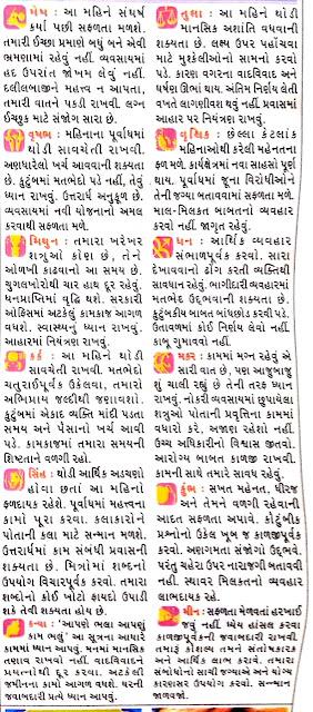 February - Gujarati Rashifal and Rashi Bhavishya 2021