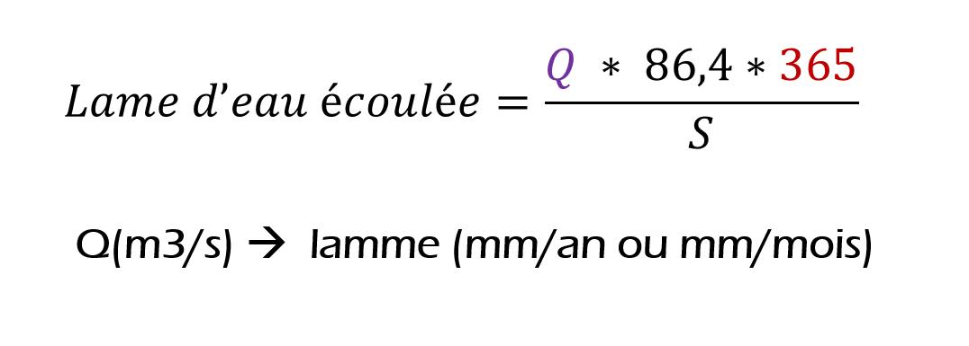 equation lame d'eau écoulée