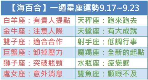 【海百合】一週星座運勢2018.9.17~9.23