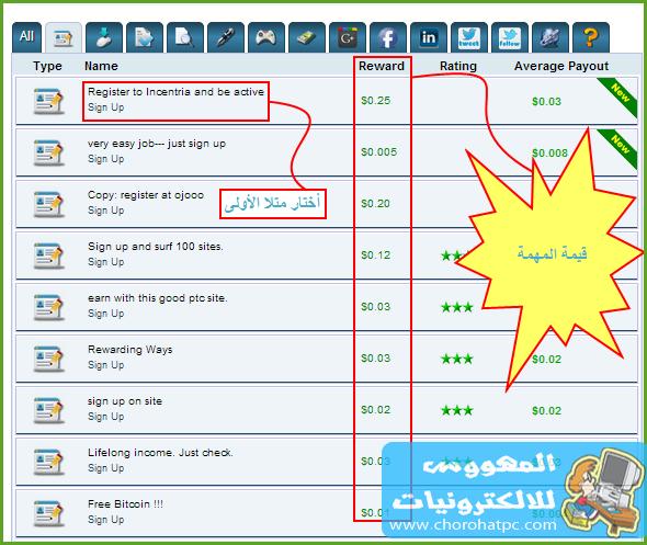 شرح طريقة كسب المال مقابل التسجيل في المواقع