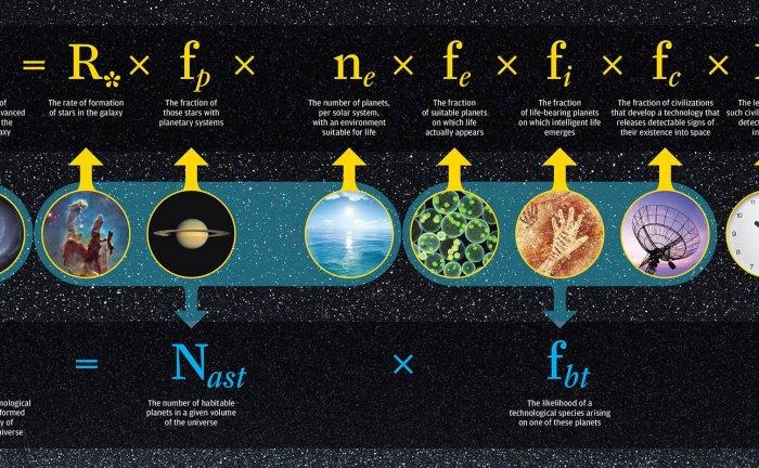 Drake's Equation