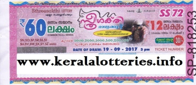Previous 10 STHREE SAKTHI lottery result
