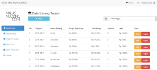Source Code Web Penjualan by MalasNgoding