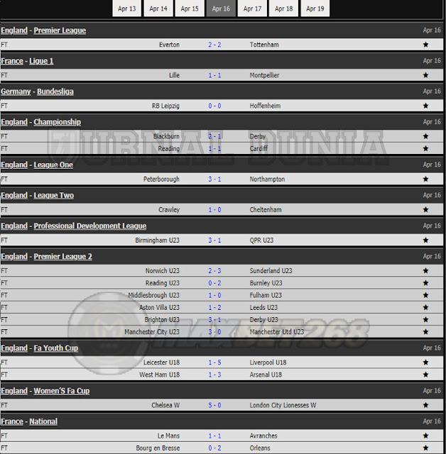 Hasil Pertandingan Sepakbola Tadi Malam, Jumat Tanggal 16  - 17 April 2021