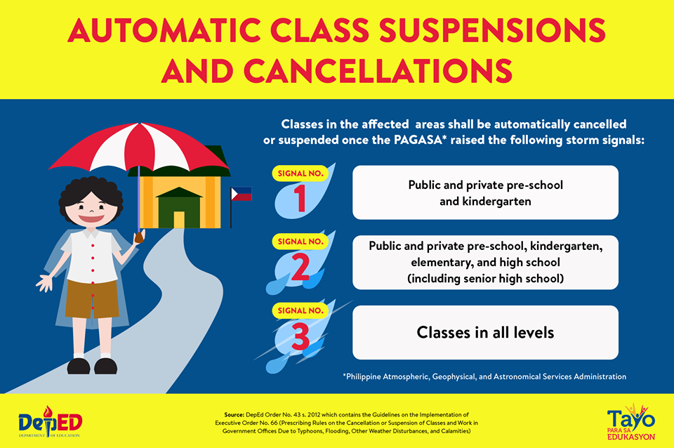 DepEd automatic class suspension