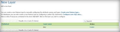 Daftar Layer dari database
