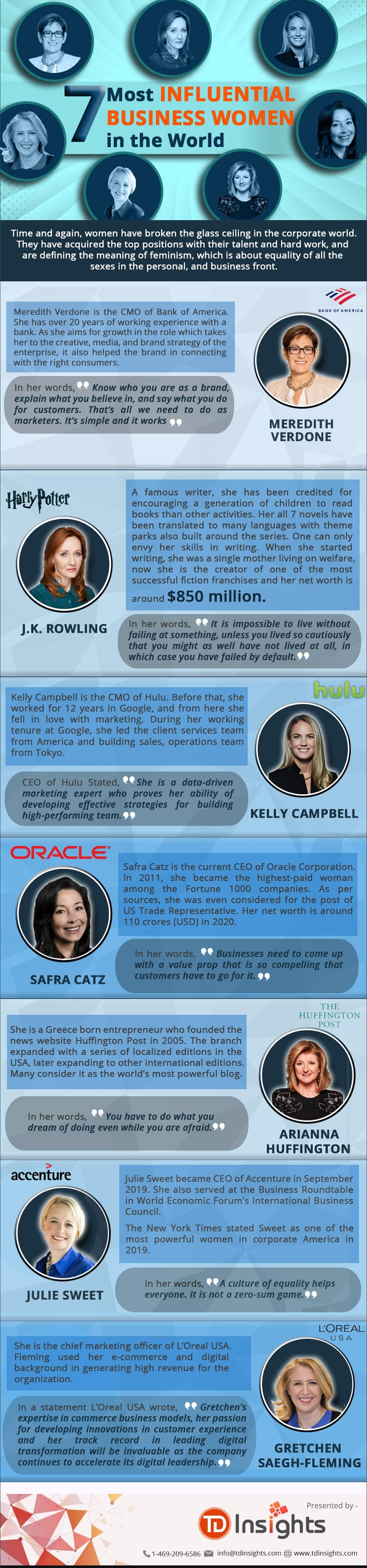 7 Most Influential Business Women in the World #infographic #Business #infographics #Business Women #women