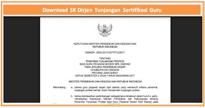 Cara cek SK Tunjangan Profesi Guru di SIM PKB