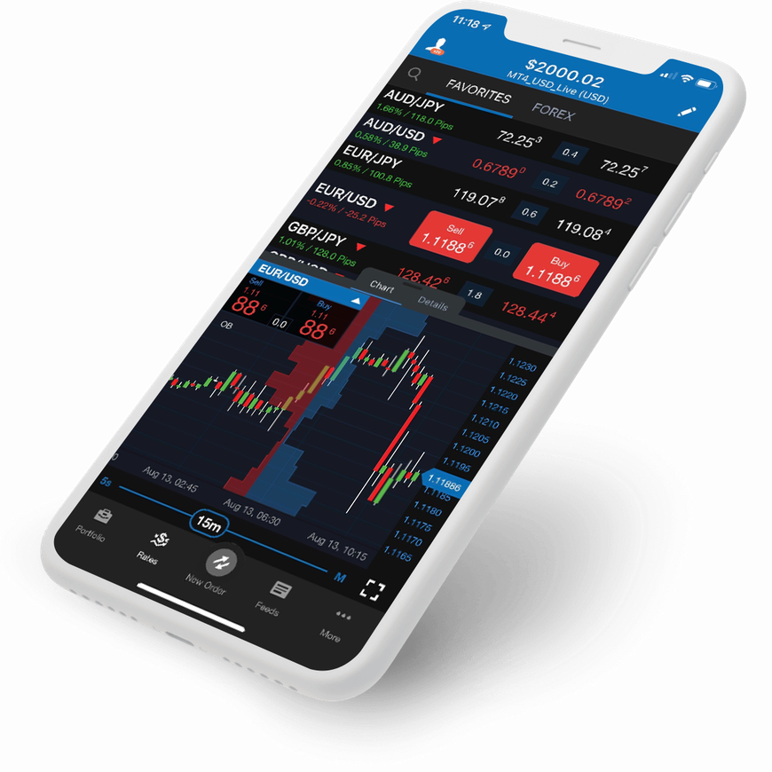 Best Forex trading app | Mobile trading app review!