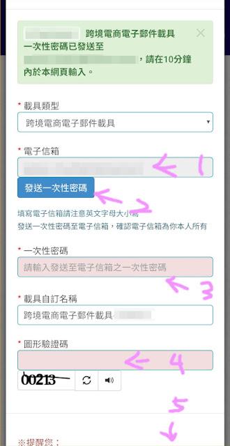 跨境電商電子郵件載具