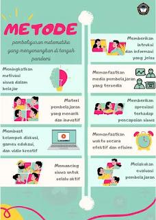Poster Metode pembelajaran matematika yang menyenangkan di tengah pandemi