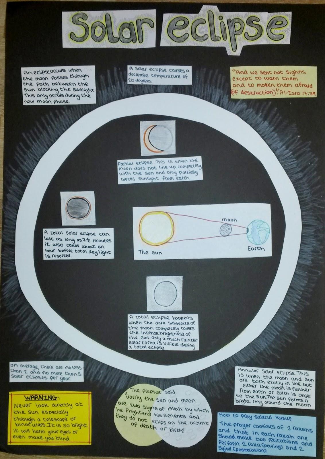 Iman S Home School Solar Eclipse Poster