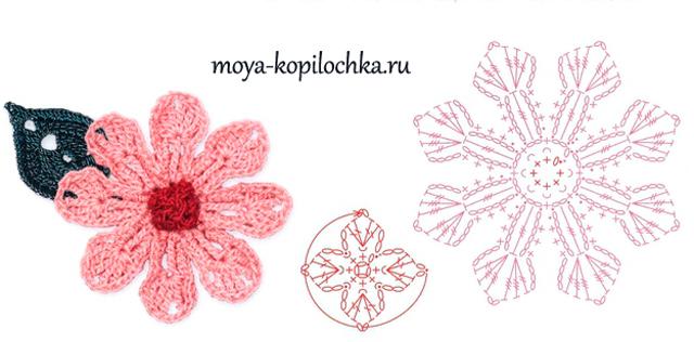 Ergahandmade 100 Crochet Flowers Diagrams Part 1