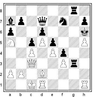 Posición de la partida de ajedrez Popov - Vasiliev (URSS, 1977)