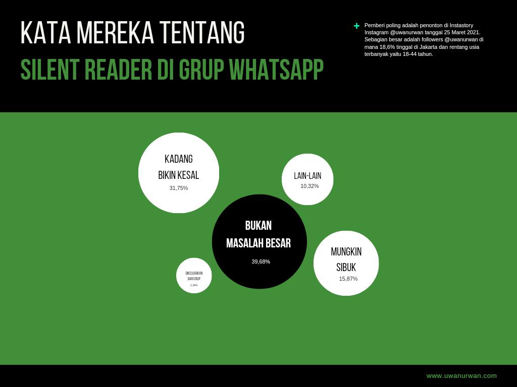 Grup WhatsApp Uwan Urwan