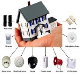 Paket Alarm Security System Kabel