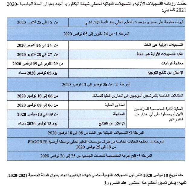 رزنامة التسجيلات الجامعية الاولية و النهائية لحاملي بكالوريا 2020