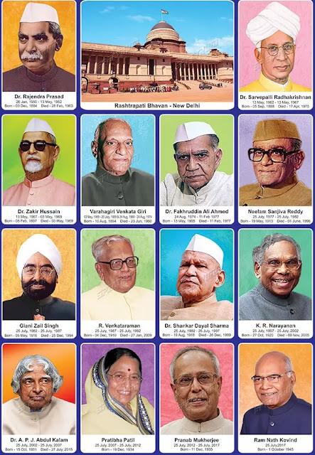 भारत के राष्ट्रपतियों की सूची (List of Presidents of India) - 1950 से Working