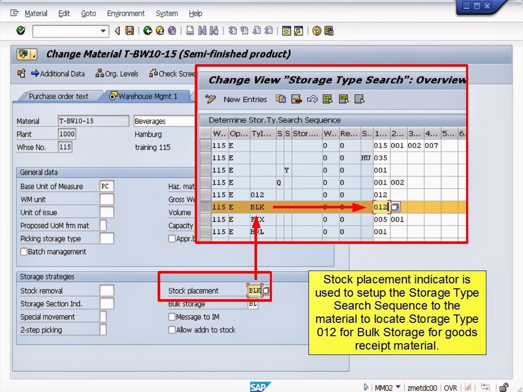 青蛙SAP分享 Learning & Examination: WMS Putaway Strategy for
