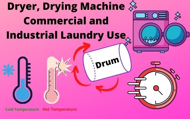 Dryer, Drying Machine-Commercial and Industrial Laundry Use|