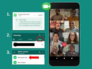 WhatsApp Bisa Video Call Dengan 50 Peserta, Ancam Zoom