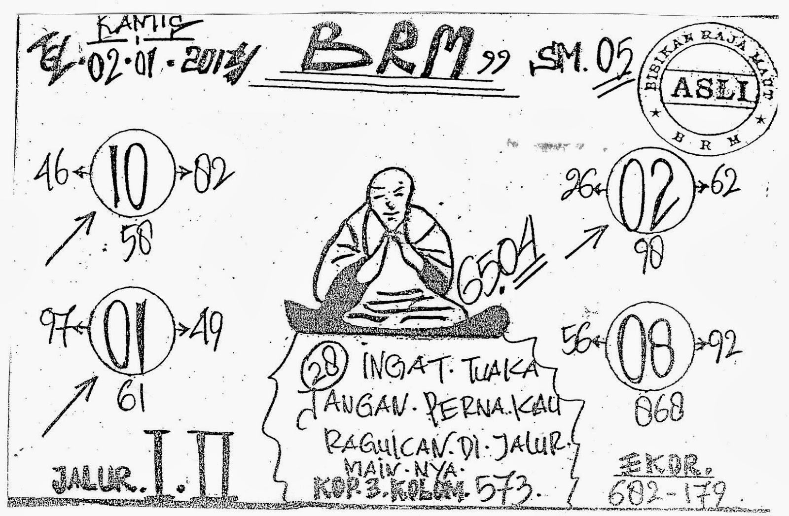 Prediksi Dan Syair Singapura Prediksi Dan Syair SGP Kamis