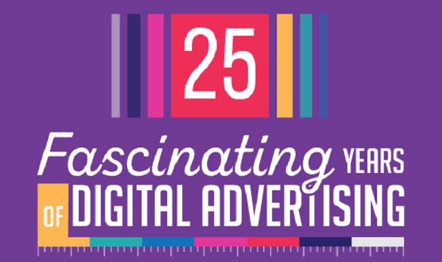 Digital Advertising Timeline