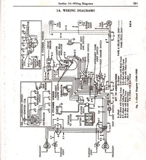 Wiring Diagram Blog: Wiring Diagram For 1949 Ford F1