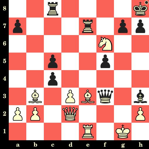Les Noirs jouent et matent en 4 coups - Sergejs Klimakovs vs Alexander Moiseenko, Riga, 2019
