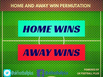 HOME AND AWAY WIN PERMUTATION| 01-12-2018 | www.ukfootballplus.com.ng
