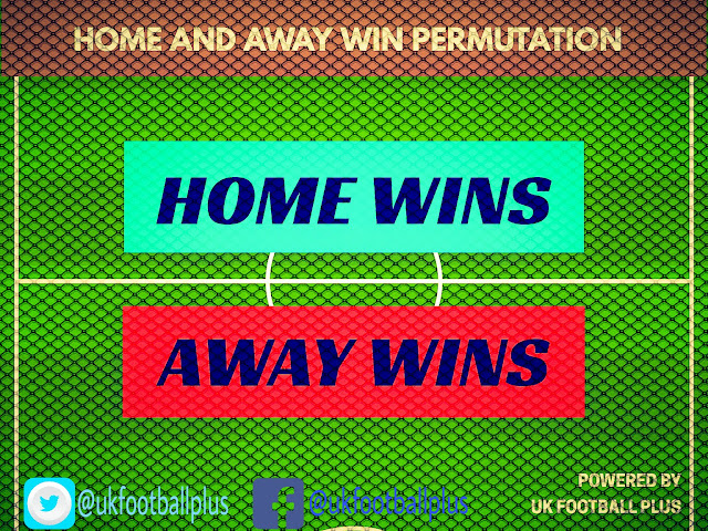 Home win and away win