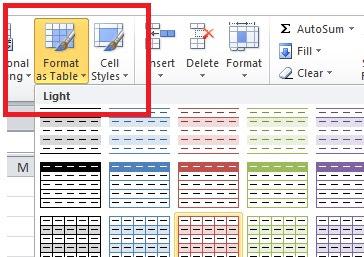 cara buat tabel dengan format as table